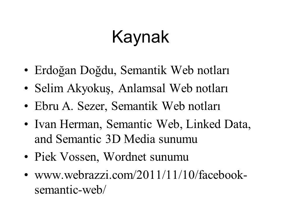 Kaynak Erdoğan Doğdu, Semantik Web notları Selim Akyokuş, Anlamsal Web notları Ebru A.