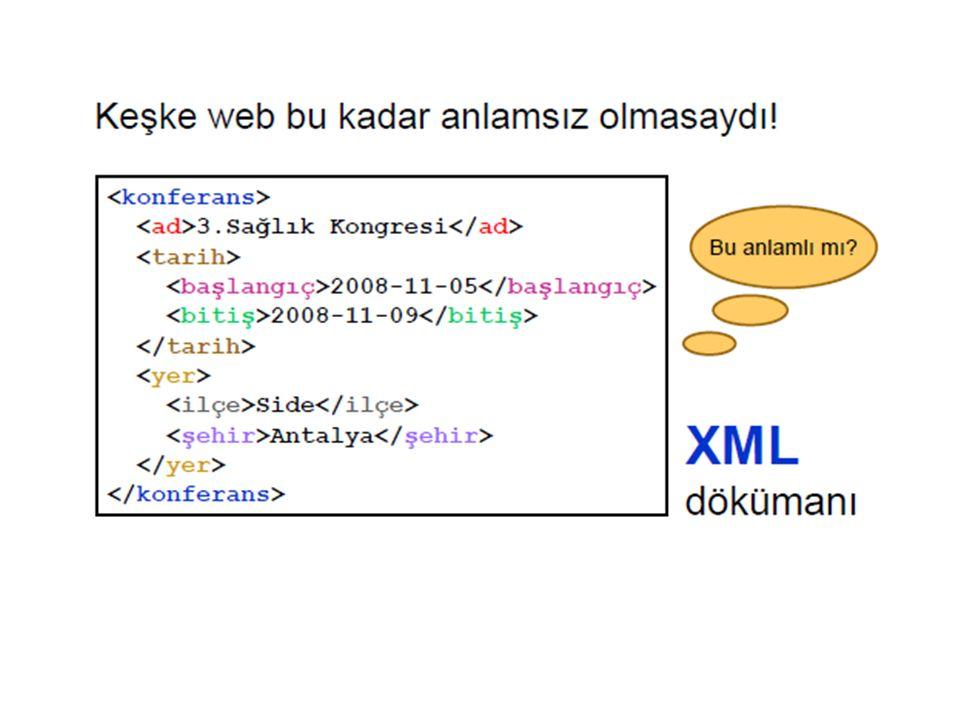Anlamsal Web Modeli Anlamsal web'te bilgiler ve bilgiler arasındaki ilişkiler tanımlıdır.