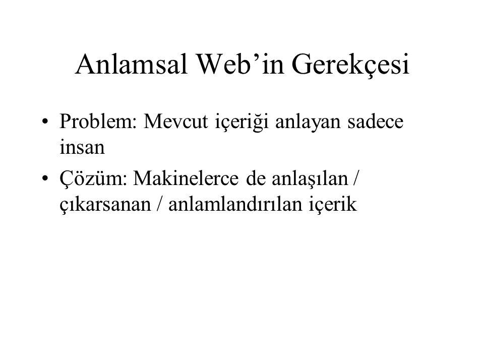 Anlamsal Web'in Gerekçesi Problem: Mevcut içeriği anlayan sadece insan Çözüm: Makinelerce de anlaşılan / çıkarsanan / anlamlandırılan içerik
