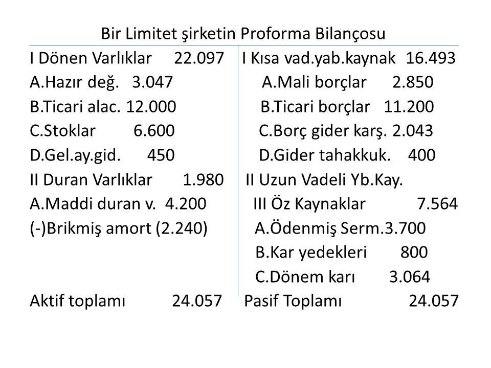 Bir Limitet şirketin Proforma Bilançosu I Dönen Varlıklar 22.097 I Kısa vad.yab.kaynak 16.493 A.Hazır değ.