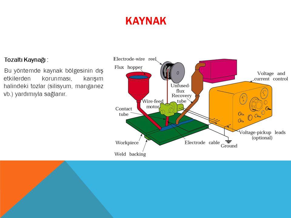 Tozaltı Kaynağı : Bu yöntemde kaynak bölgesinin dış etkilerden korunması, karışım halindeki tozlar (silisyum, manganez vb.) yardımıyla sağlanır.