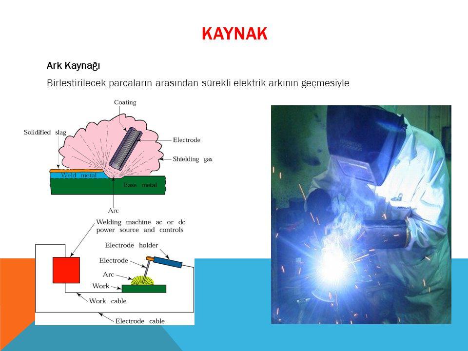 Ark Kaynağı Birleştirilecek parçaların arasından sürekli elektrik arkının geçmesiyle KAYNAK