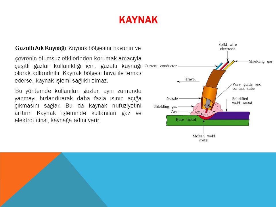 Gazaltı Ark Kaynağı: Kaynak bölgesini havanın ve çevrenin olumsuz etkilerinden korumak amacıyla çeşitli gazlar kullanıldığı için, gazaltı kaynağı olarak adlandırılır.