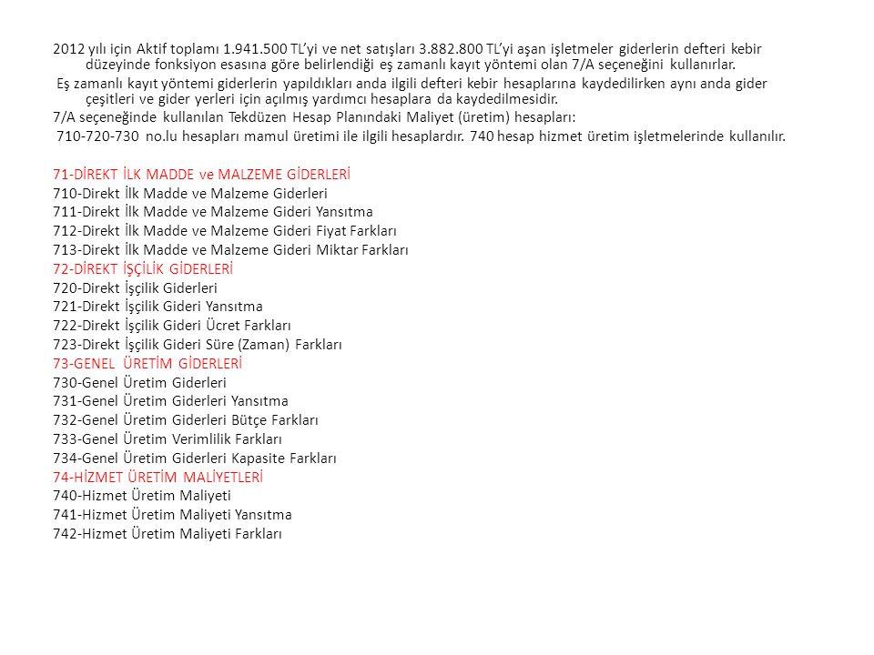 2012 yılı için Aktif toplamı 1.941.500 TL'yi ve net satışları 3.882.800 TL'yi aşan işletmeler giderlerin defteri kebir düzeyinde fonksiyon esasına gör