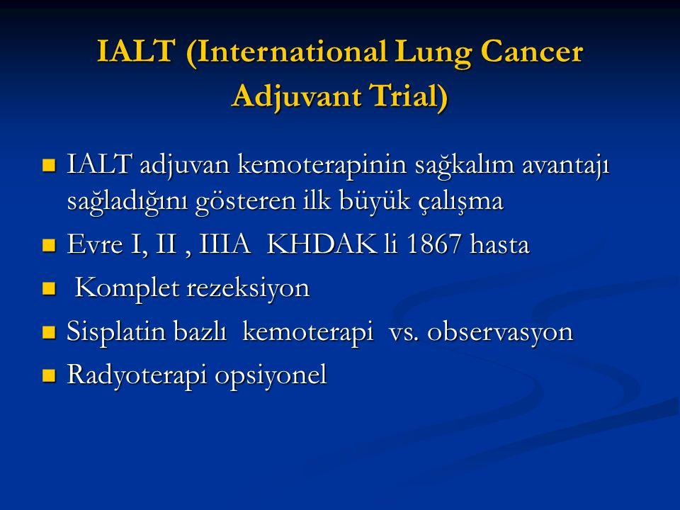 IALT (International Lung Cancer Adjuvant Trial) IALT adjuvan kemoterapinin sağkalım avantajı sağladığını gösteren ilk büyük çalışma IALT adjuvan kemot