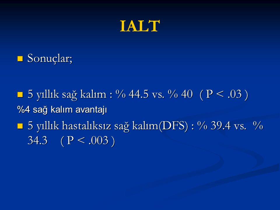 IALT Sonuçlar; Sonuçlar; 5 yıllık sağ kalım : % 44.5 vs. % 40 ( P <.03 ) 5 yıllık sağ kalım : % 44.5 vs. % 40 ( P <.03 ) %4 sağ kalım avantajı 5 yıllı
