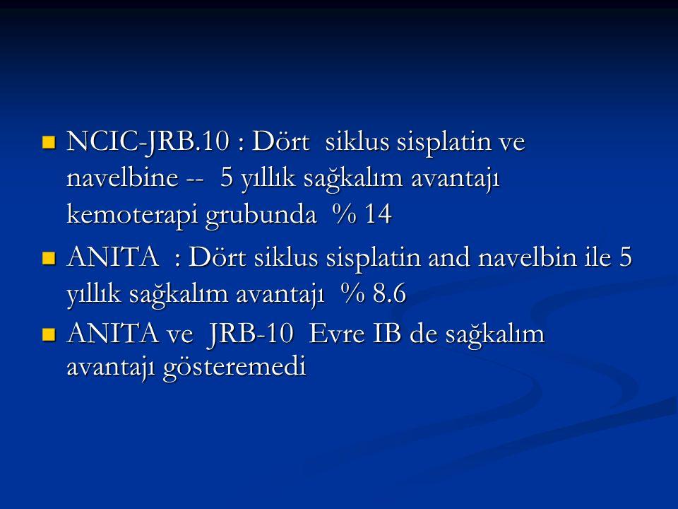 NCIC-JRB.10 : Dört siklus sisplatin ve navelbine -- 5 yıllık sağkalım avantajı kemoterapi grubunda % 14 NCIC-JRB.10 : Dört siklus sisplatin ve navelbi