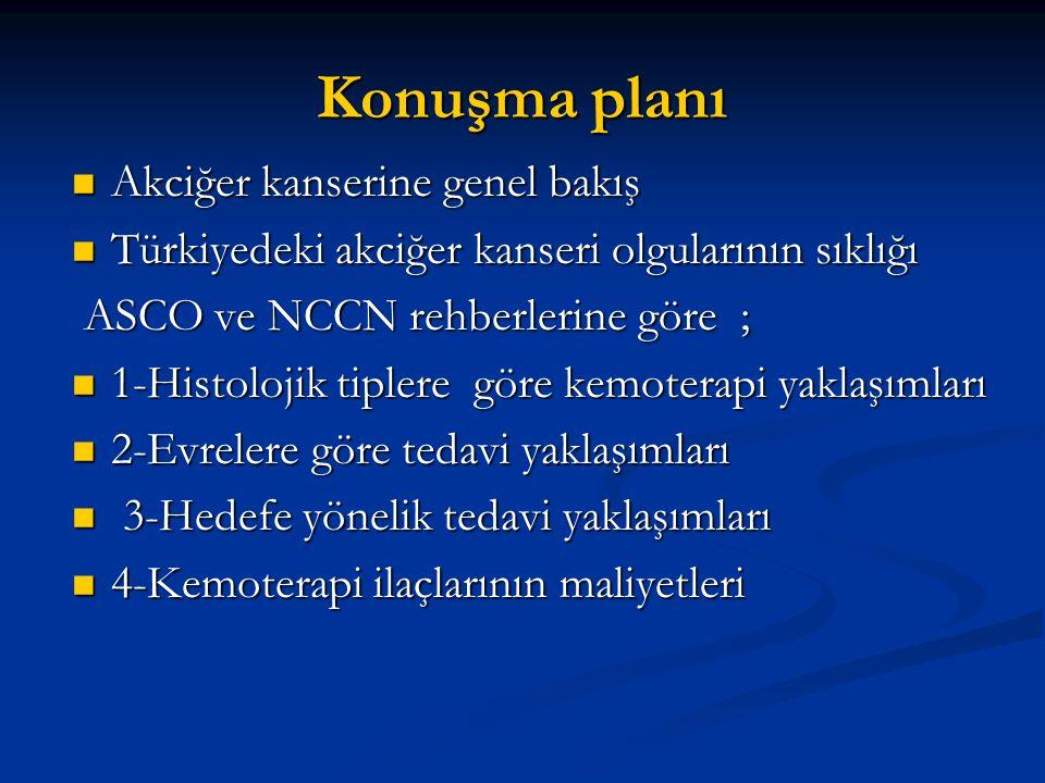 Konuşma planı Akciğer kanserine genel bakış Akciğer kanserine genel bakış Türkiyedeki akciğer kanseri olgularının sıklığı Türkiyedeki akciğer kanseri