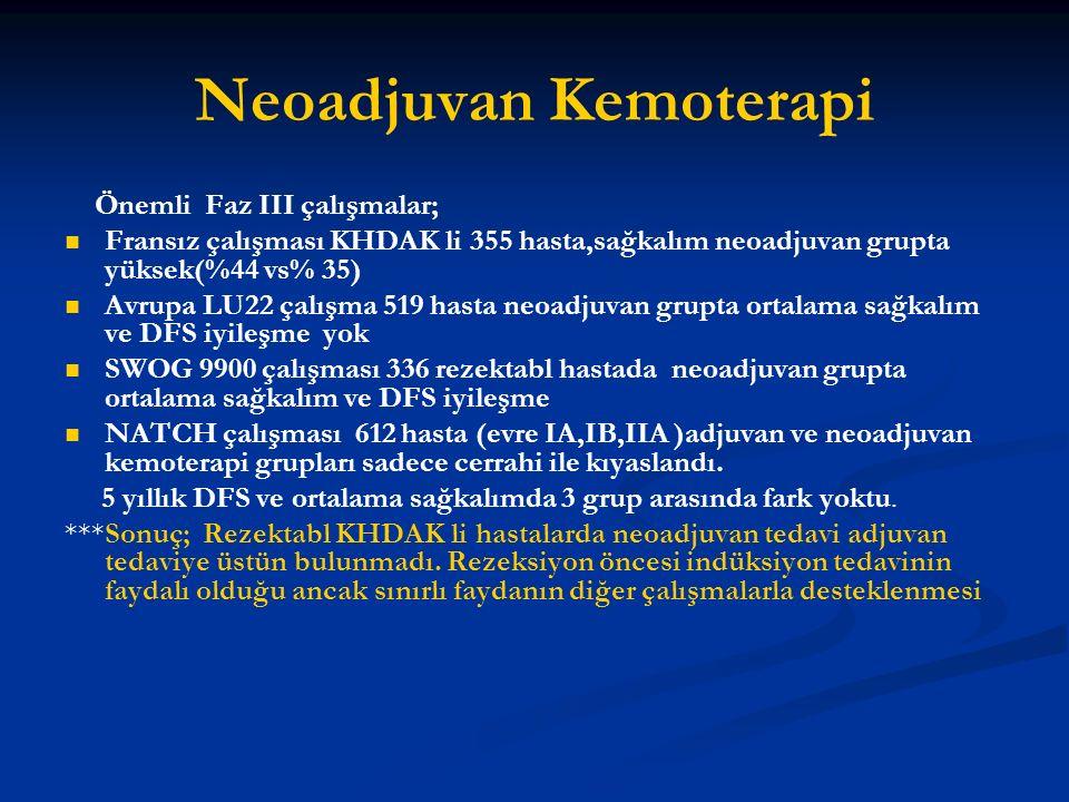 Neoadjuvan Kemoterapi Önemli Faz III çalışmalar; Fransız çalışması KHDAK li 355 hasta,sağkalım neoadjuvan grupta yüksek(%44 vs% 35) Avrupa LU22 çalışm