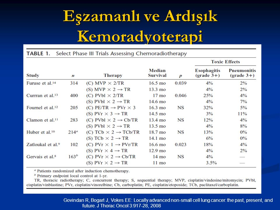 Eşzamanlı ve Ardışık Kemoradyoterapi Govindan R, Bogart J, Vokes EE: Locally advanced non-small cell lung cancer: the past, present, and future.