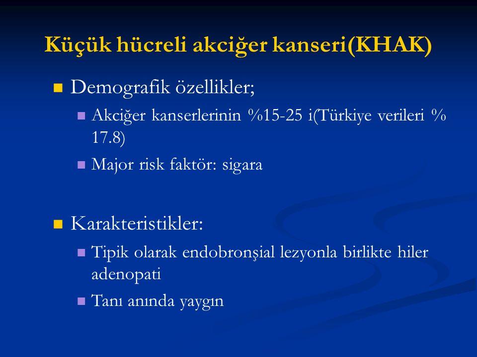Küçük hücreli akciğer kanseri(KHAK) Demografik özellikler; Akciğer kanserlerinin %15-25 i(Türkiye verileri % 17.8) Major risk faktör: sigara Karakteri