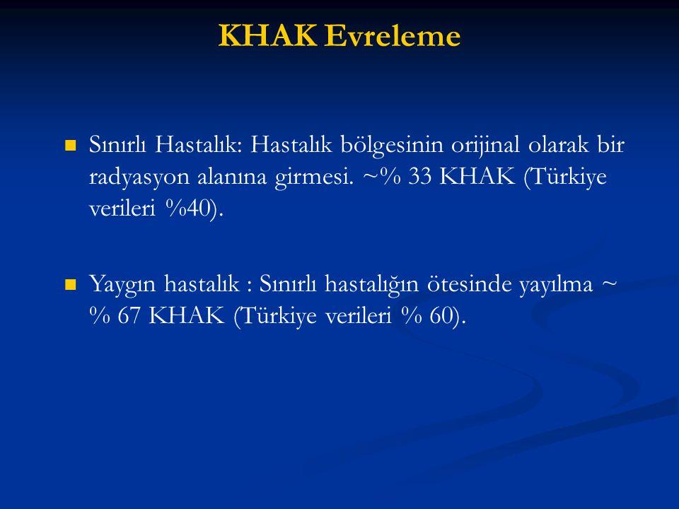 KHAK Evreleme Sınırlı Hastalık: Hastalık bölgesinin orijinal olarak bir radyasyon alanına girmesi. ~% 33 KHAK (Türkiye verileri %40). Yaygın hastalık