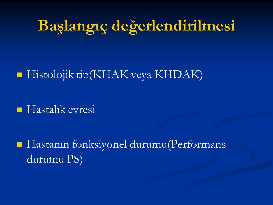 Başlangıç değerlendirilmesi Histolojik tip(KHAK veya KHDAK) Hastalık evresi Hastanın fonksiyonel durumu(Performans durumu PS)