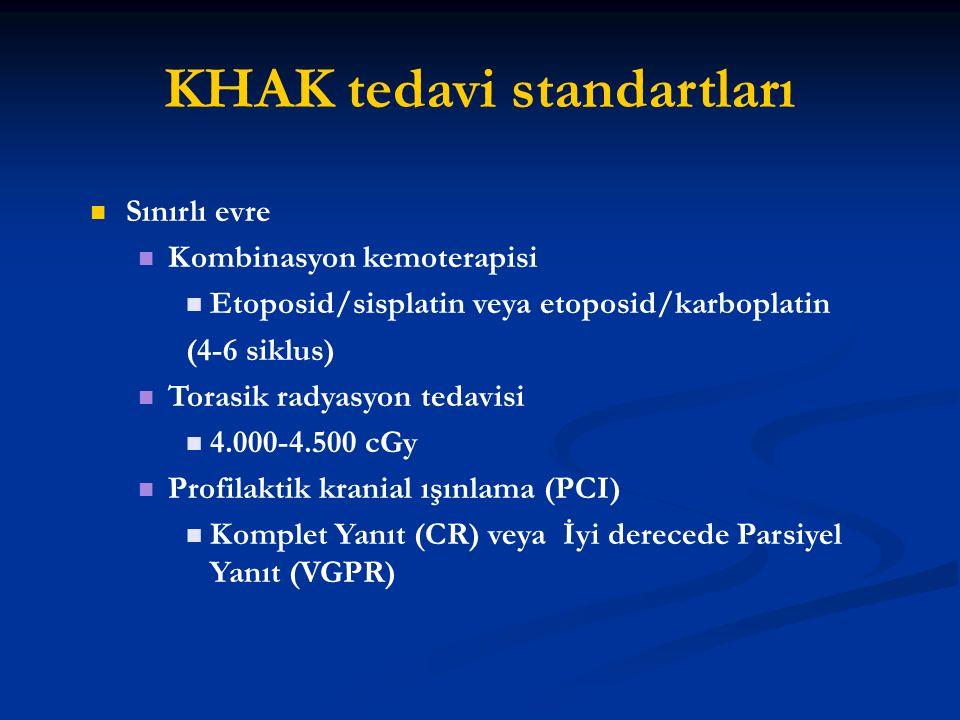 KHAK tedavi standartları Sınırlı evre Kombinasyon kemoterapisi Etoposid/sisplatin veya etoposid/karboplatin (4-6 siklus) Torasik radyasyon tedavisi 4.