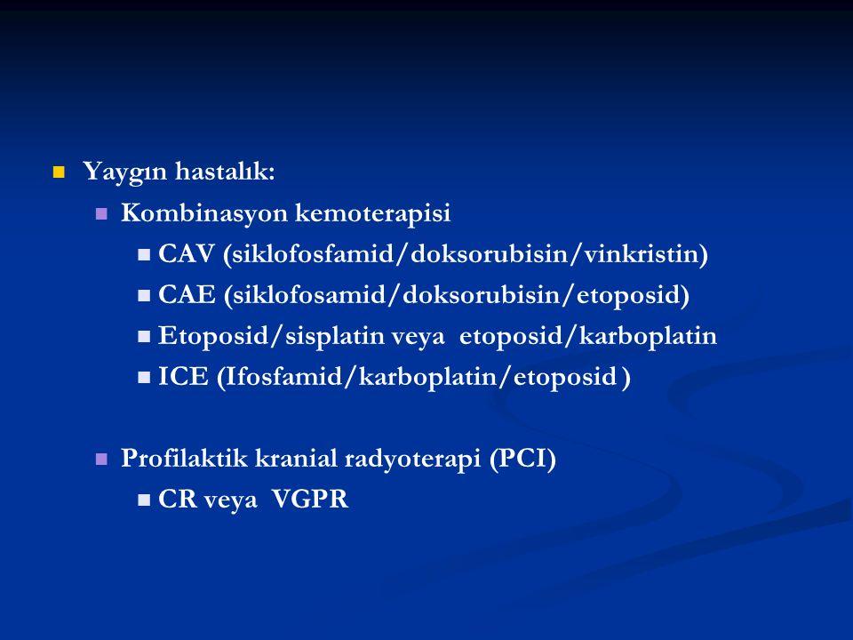 Yaygın hastalık: Kombinasyon kemoterapisi CAV (siklofosfamid/doksorubisin/vinkristin) CAE (siklofosamid/doksorubisin/etoposid) Etoposid/sisplatin veya