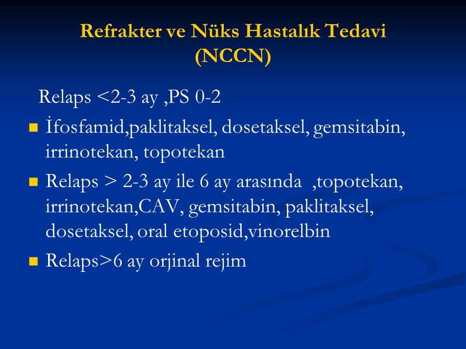 Refrakter ve Nüks Hastalık Tedavi (NCCN) Relaps <2-3 ay,PS 0-2 İfosfamid,paklitaksel, dosetaksel, gemsitabin, irrinotekan, topotekan Relaps > 2-3 ay i