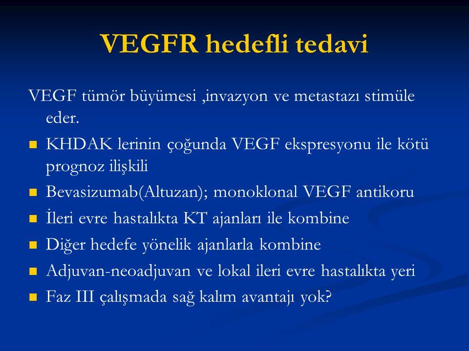 VEGFR hedefli tedavi VEGF tümör büyümesi,invazyon ve metastazı stimüle eder. KHDAK lerinin çoğunda VEGF ekspresyonu ile kötü prognoz ilişkili Bevasizu