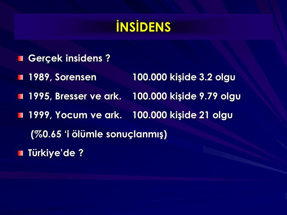 Gerçek insidens ? 1989, Sorensen 100.000 kişide 3.2 olgu 1995, Bresser ve ark.100.000 kişide 9.79 olgu 1999, Yocum ve ark. 100.000 kişide 21 olgu (%0.