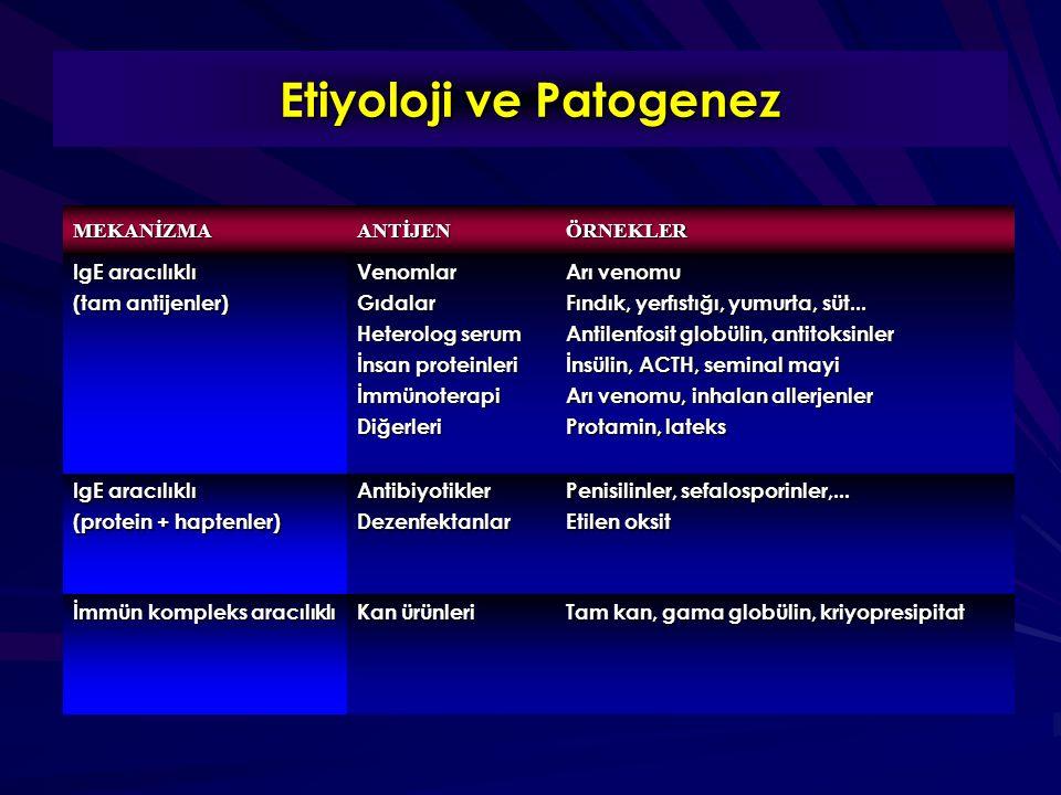 Etiyoloji ve Patogenez MEKANİZMAANTİJENÖRNEKLER IgE aracılıklı (tam antijenler) VenomlarGıdalar Heterolog serum İnsan proteinleri İmmünoterapiDiğerler