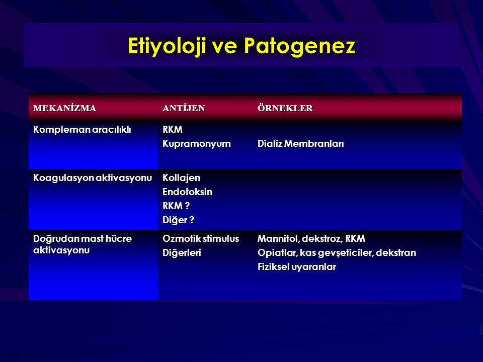 Etiyoloji ve Patogenez MEKANİZMAANTİJENÖRNEKLER Kompleman aracılıklı RKMKupramonyum Dializ Membranları Koagulasyon aktivasyonu KollajenEndotoksin RKM