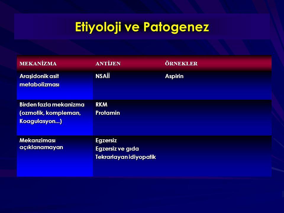 Etiyoloji ve Patogenez MEKANİZMAANTİJENÖRNEKLER Araşidonik asit metabolizmasıNSAİİAspirin Birden fazla mekanizma (ozmotik, kompleman, Koagulasyon...)R