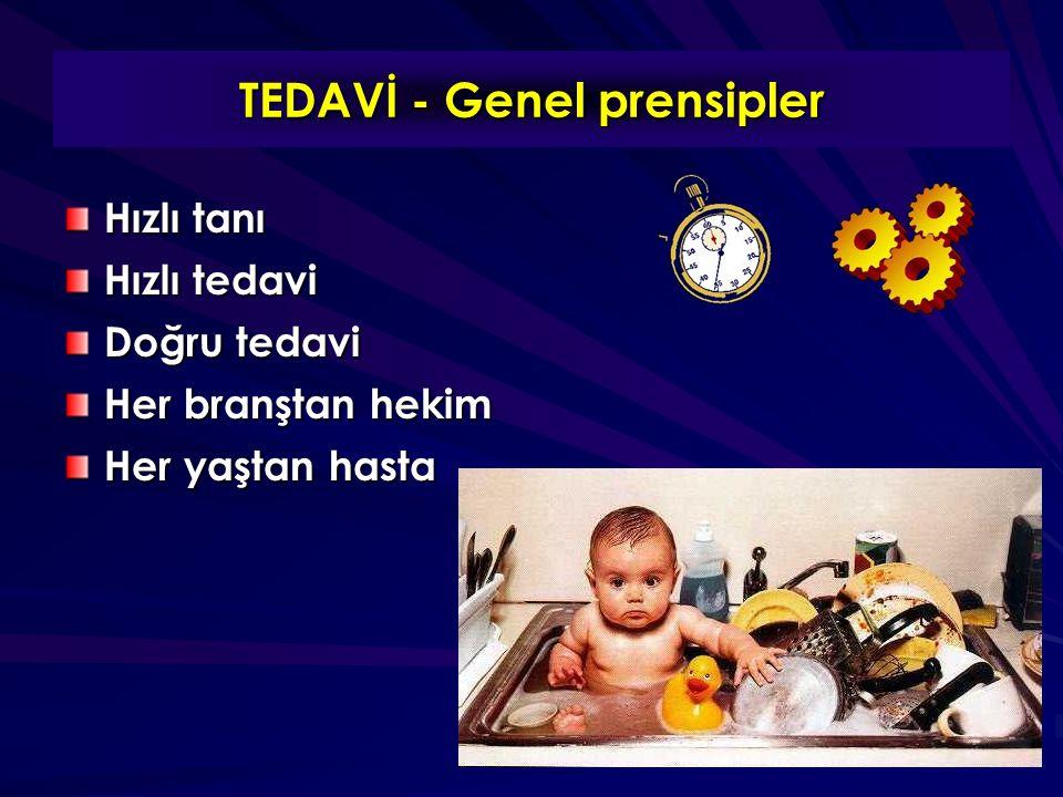 TEDAVİ - Genel prensipler Hızlı tanı Hızlı tedavi Doğru tedavi Her branştan hekim Her yaştan hasta