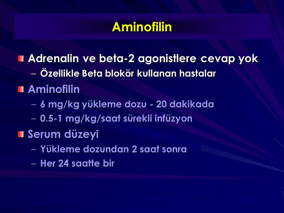 Aminofilin Adrenalin ve beta-2 agonistlere cevap yok – Özellikle Beta blokör kullanan hastalar Aminofilin – 6 mg/kg yükleme dozu - 20 dakikada – 0.5-1