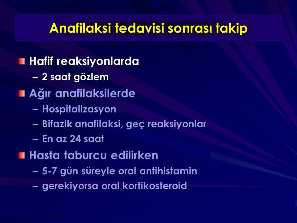 Anafilaksi tedavisi sonrası takip Hafif reaksiyonlarda – 2 saat gözlem Ağır anafilaksilerde – Hospitalizasyon – Bifazik anafilaksi, geç reaksiyonlar –