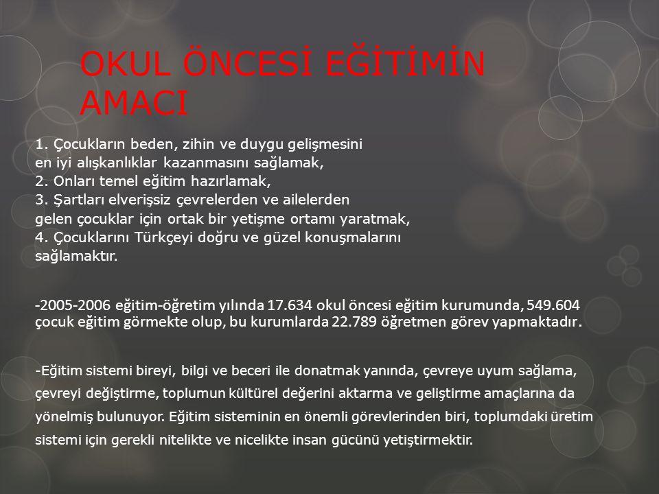OKUL ÖNCESİ EĞİTİMİN AMACI 1.