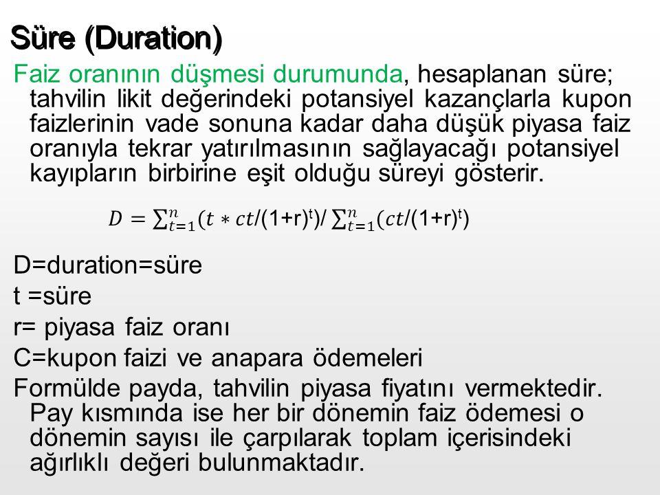 35 Süre (Duration) Faiz oranının düşmesi durumunda, hesaplanan süre; tahvilin likit değerindeki potansiyel kazançlarla kupon faizlerinin vade sonuna k