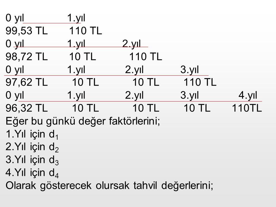 40 0 yıl 1.yıl 99,53 TL 110 TL 0 yıl 1.yıl 2.yıl 98,72 TL 10 TL 110 TL 0 yıl 1.yıl 2.yıl 3.yıl 97,62 TL 10 TL 10 TL 110 TL 0 yıl 1.yıl 2.yıl 3.yıl 4.y