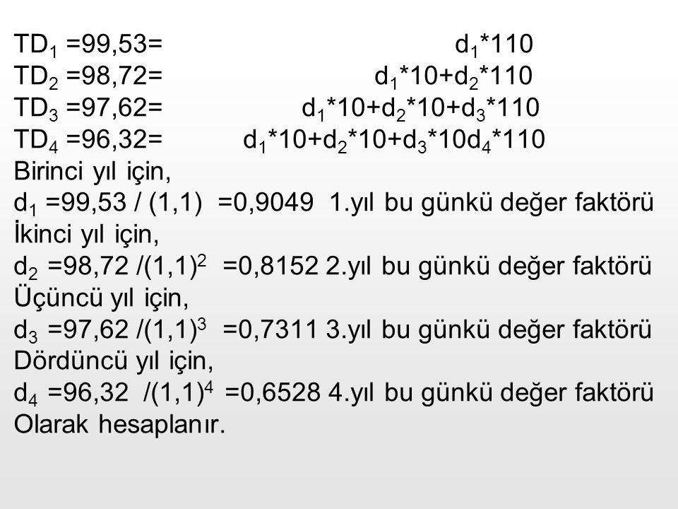 41 TD 1 =99,53= d 1 *110 TD 2 =98,72= d 1 *10+d 2 *110 TD 3 =97,62= d 1 *10+d 2 *10+d 3 *110 TD 4 =96,32= d 1 *10+d 2 *10+d 3 *10d 4 *110 Birinci yıl