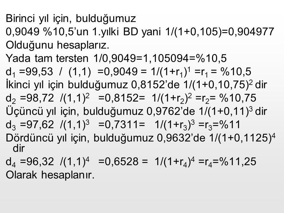 42 Birinci yıl için, bulduğumuz 0,9049 %10,5'un 1.yılki BD yani 1/(1+0,105)=0,904977 Olduğunu hesaplarız. Yada tam tersten 1/0,9049=1,105094=%10,5 d 1