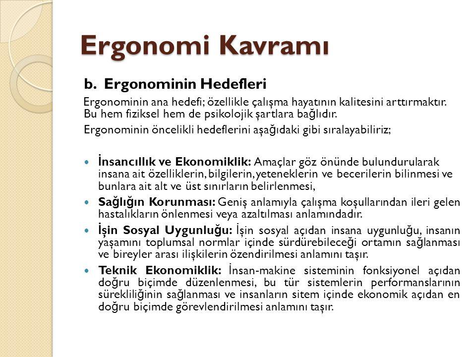 Ergonomi Kavramı b. Ergonominin Hedefleri Ergonominin ana hedefi; özellikle çalışma hayatının kalitesini arttırmaktır. Bu hem fiziksel hem de psikoloj