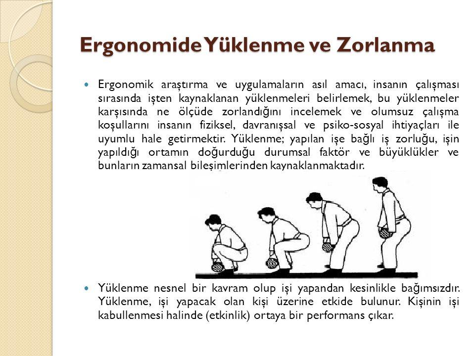 Ergonomide Yüklenme ve Zorlanma Ergonomik araştırma ve uygulamaların asıl amacı, insanın çalışması sırasında işten kaynaklanan yüklenmeleri belirlemek