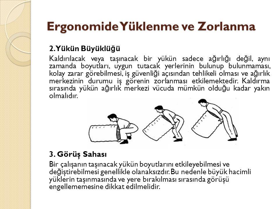 Ergonomide Yüklenme ve Zorlanma 2.