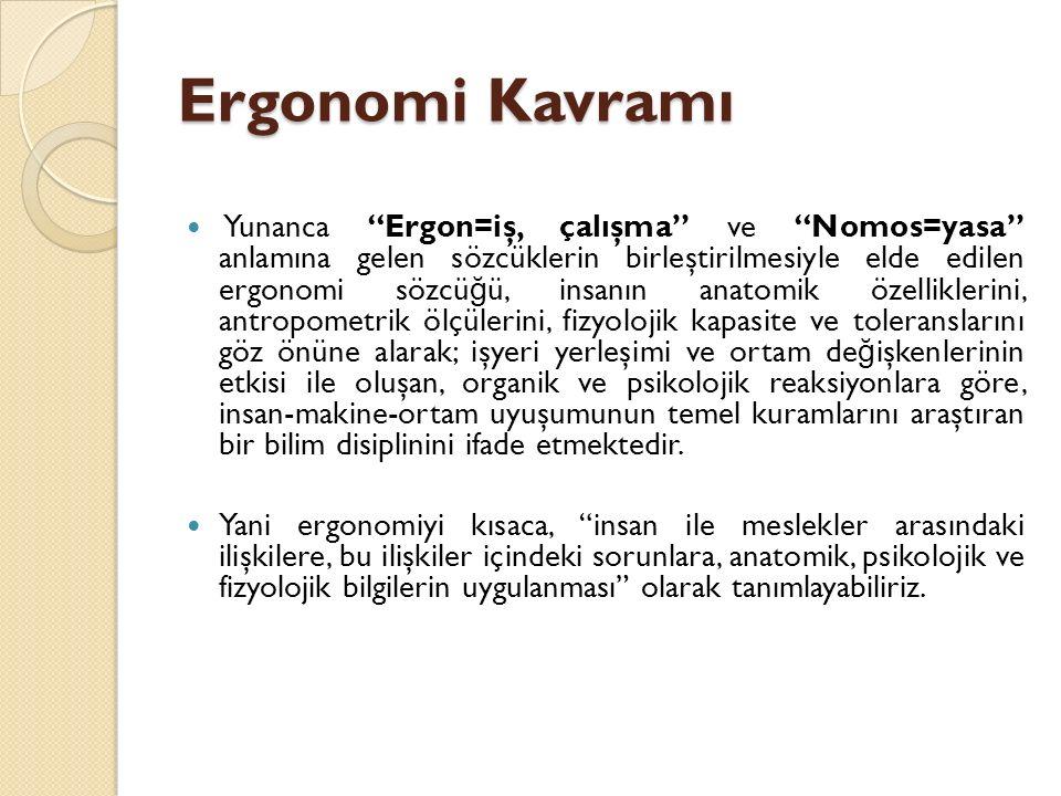 Ergonomi Kavramı Yunanca Ergon=iş, çalışma ve Nomos=yasa anlamına gelen sözcüklerin birleştirilmesiyle elde edilen ergonomi sözcü ğ ü, insanın anatomik özelliklerini, antropometrik ölçülerini, fizyolojik kapasite ve toleranslarını göz önüne alarak; işyeri yerleşimi ve ortam de ğ işkenlerinin etkisi ile oluşan, organik ve psikolojik reaksiyonlara göre, insan-makine-ortam uyuşumunun temel kuramlarını araştıran bir bilim disiplinini ifade etmektedir.
