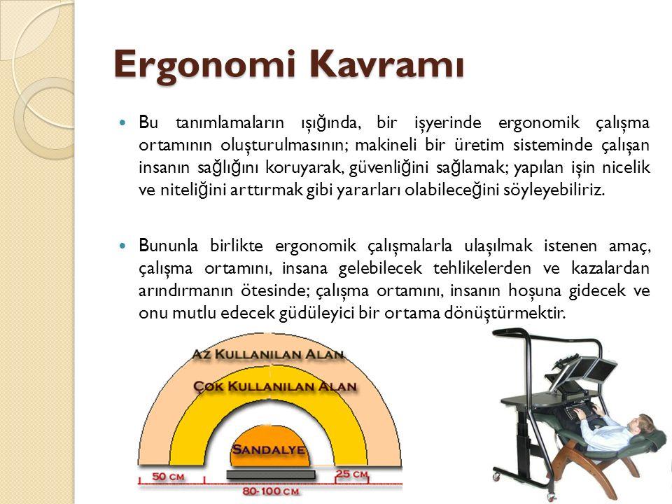 Ergonomi Kavramı Bu tanımlamaların ışı ğ ında, bir işyerinde ergonomik çalışma ortamının oluşturulmasının; makineli bir üretim sisteminde çalışan insa