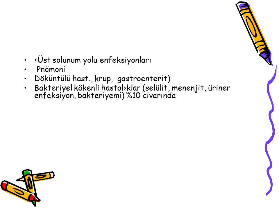 Üst solunum yolu enfeksiyonları Pnömoni Döküntülü hast., krup, gastroenterit) Bakteriyel kökenli hastal›klar (selülit, menenjit, üriner enfeksiyon, ba