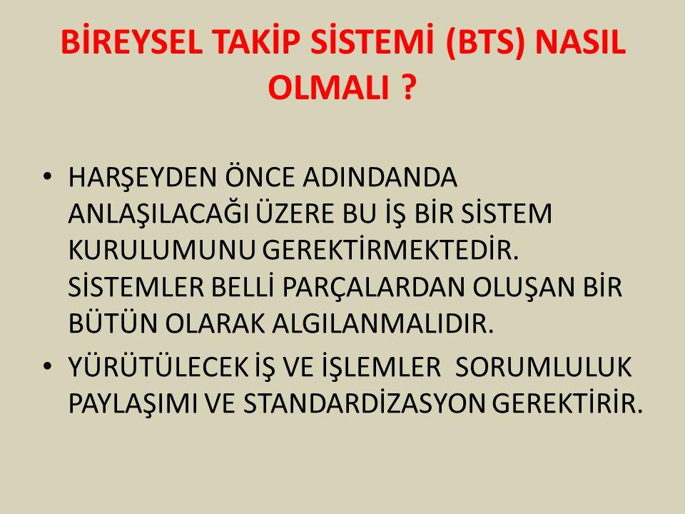 BİREYSEL TAKİP SİSTEMİ (BTS) NASIL OLMALI .