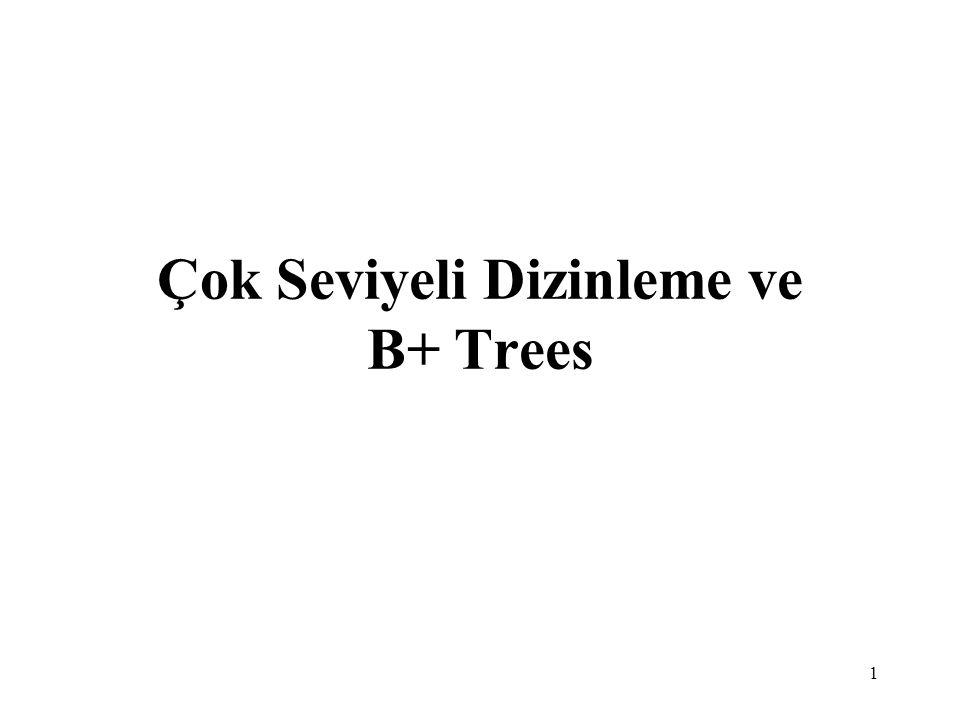22 B+ Tree içine veri girişinş nasıl araya eklemek gerekir.