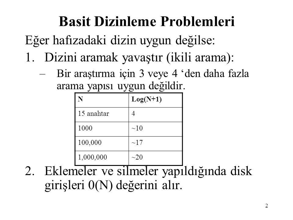 3 Çok Seviyeli Dizinler Bir dizin yada dizin dosyası oluşturmak: –Basit bir dizinleme oluşturulurken dosya anahtarlını sıralamak için harici sıralama kullanılır.