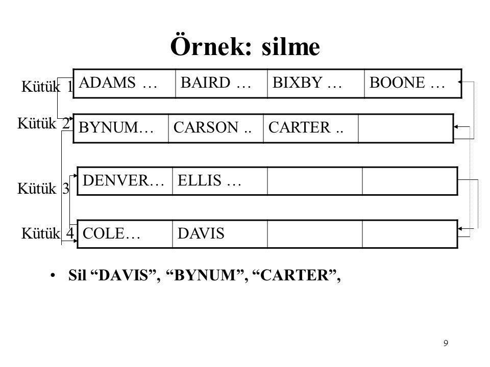 10 Dizinleme Grubu Ekleme Anahtar Kütük BERNE1 CAGE2 DUTTON3 EVANS4 FOLK5 GADDIS6