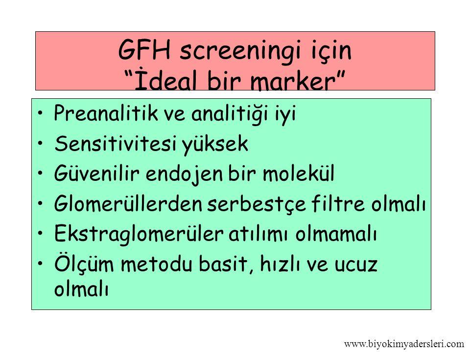 www.biyokimyadersleri.com GFH screeningi için İdeal bir marker Preanalitik ve analitiği iyi Sensitivitesi yüksek Güvenilir endojen bir molekül Glomerüllerden serbestçe filtre olmalı Ekstraglomerüler atılımı olmamalı Ölçüm metodu basit, hızlı ve ucuz olmalı