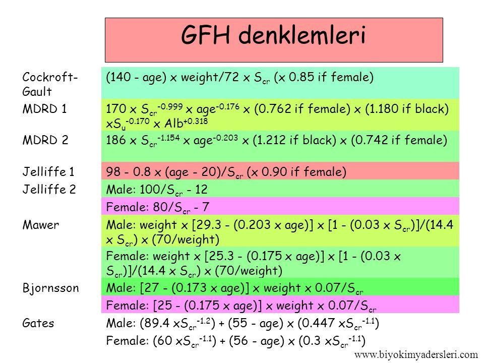 www.biyokimyadersleri.com GFH denklemleri Cockroft- Gault (140 - age) x weight/72 x S cr (x 0.85 if female) MDRD 1170 x S cr -0.999 x age -0.176 x (0.762 if female) x (1.180 if black) xS u -0.170 x Alb +0.318 MDRD 2186 x S cr -1.154 x age -0.203 x (1.212 if black) x (0.742 if female) Jelliffe 198 - 0.8 x (age - 20)/S cr (x 0.90 if female) Jelliffe 2Male: 100/S cr - 12 Female: 80/S cr - 7 MawerMale: weight x [29.3 - (0.203 x age)] x [1 - (0.03 x S cr )]/(14.4 x S cr ) x (70/weight) Female: weight x [25.3 - (0.175 x age)] x [1 - (0.03 x S cr )]/(14.4 x S cr ) x (70/weight) BjornssonMale: [27 - (0.173 x age)] x weight x 0.07/S cr Female: [25 - (0.175 x age)] x weight x 0.07/S cr GatesMale: (89.4 xS cr -1.2 ) + (55 - age) x (0.447 xS cr -1.1 ) Female: (60 xS cr -1.1 ) + (56 - age) x (0.3 xS cr -1.1 )