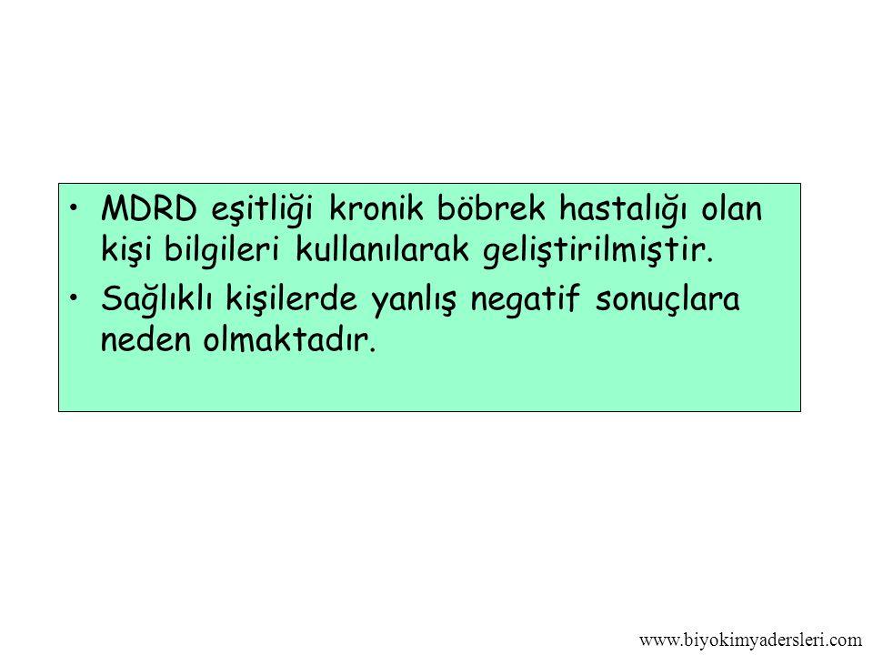 www.biyokimyadersleri.com MDRD eşitliği kronik böbrek hastalığı olan kişi bilgileri kullanılarak geliştirilmiştir.