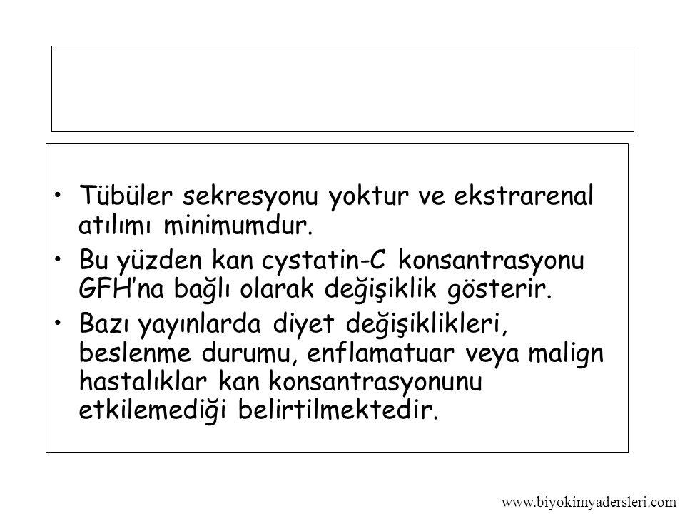 www.biyokimyadersleri.com Tübüler sekresyonu yoktur ve ekstrarenal atılımı minimumdur.