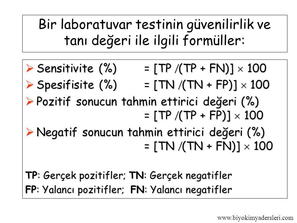 www.biyokimyadersleri.com Bir laboratuvar testinin güvenilirlik ve tanı değeri ile ilgili formüller:  Sensitivite (%)= [TP ̸ (TP + FN)]  100  Spesifisite (%)= [TN ̸ (TN + FP)]  100  Pozitif sonucun tahmin ettirici değeri (%) = [TP ̸ (TP + FP)]  100  Negatif sonucun tahmin ettirici değeri (%) = [TN ̸ (TN + FN)]  100 TP: Gerçek pozitifler; TN: Gerçek negatifler FP: Yalancı pozitifler; FN: Yalancı negatifler