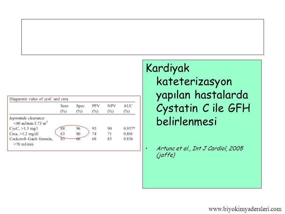 www.biyokimyadersleri.com Kardiyak kateterizasyon yapılan hastalarda Cystatin C ile GFH belirlenmesi Artunc et al., Int J Cardiol, 2005 (jaffe)