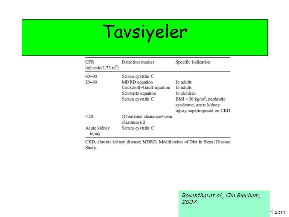 www.biyokimyadersleri.com Tavsiyeler Rosenthal et al., Clin Biochem, 2007